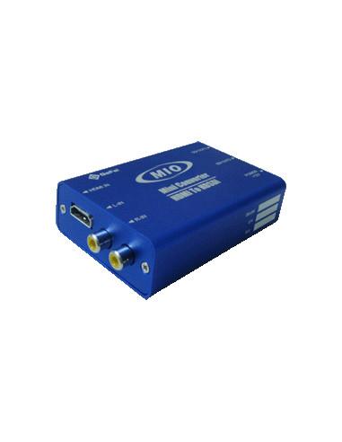 Konwerter MMIO HDSDI-HDMI